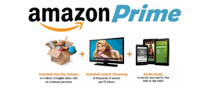 Amazon Prime Drops To £59!