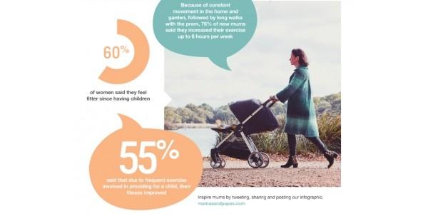 Does Motherhood Make You Healthier?