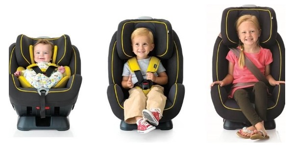 A Guide To Choosing & Buying Car Seats For Children