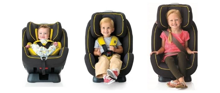Choose The Best Car Seat