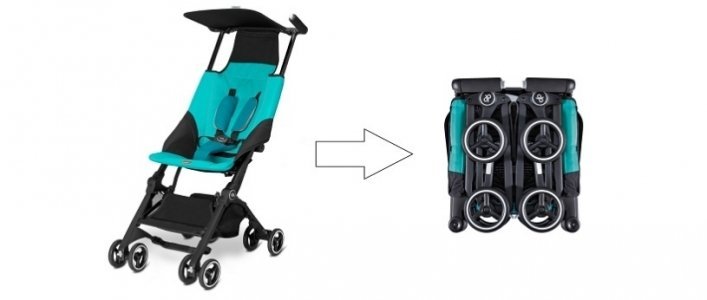 Check Out The World's Smallest Stroller