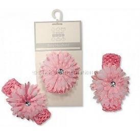 RECALL: Nursery Time Baby Headbands