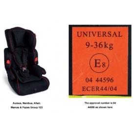 Urgent Recall On Mamas & Papas Car Seats