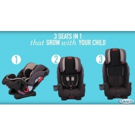 85 Off Graco Milestone All In One Car Seat