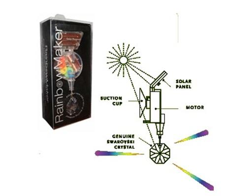 Find Me A Gift Swarovski Crystal Rainbow Maker