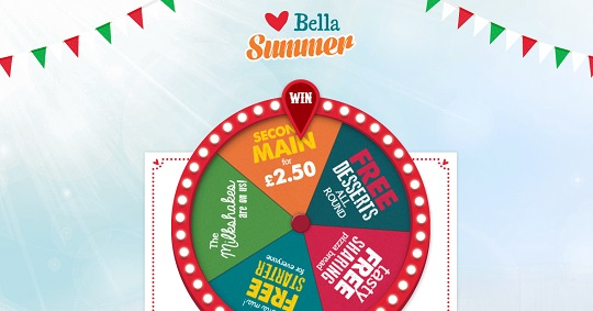 Bella Summer