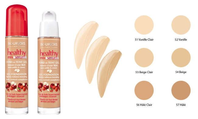 Top Ten Foundations For Dry Skin