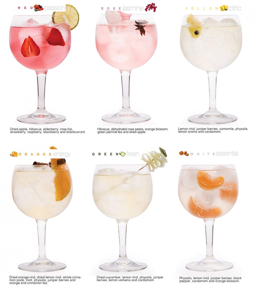 (UF LISA HOL) Make You Own Flavoured Gin: 6 Infusions Set £4.82 @ Amazon