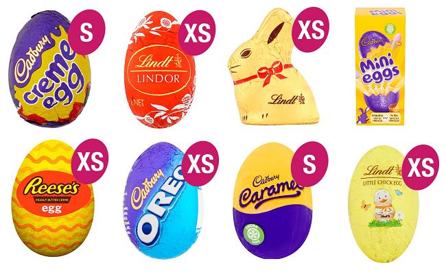Best Easter Egg Deals 2019