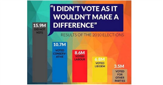 Why We Should Vote In Today's General Election